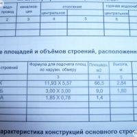 Капитальный гараж,  пр-кт. Мира, 110/1-фото6